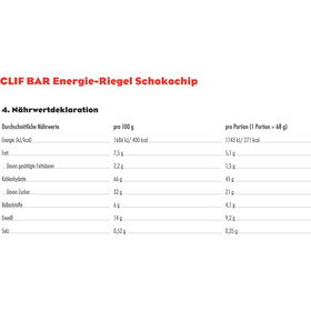 CLIF Bar Energybar Box Chocolate Chip 12 x 68g